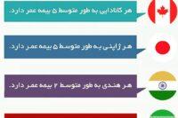 بیمه سامان نمایندگی عبدالهی